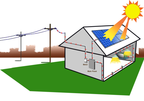 how_solar_energy_works