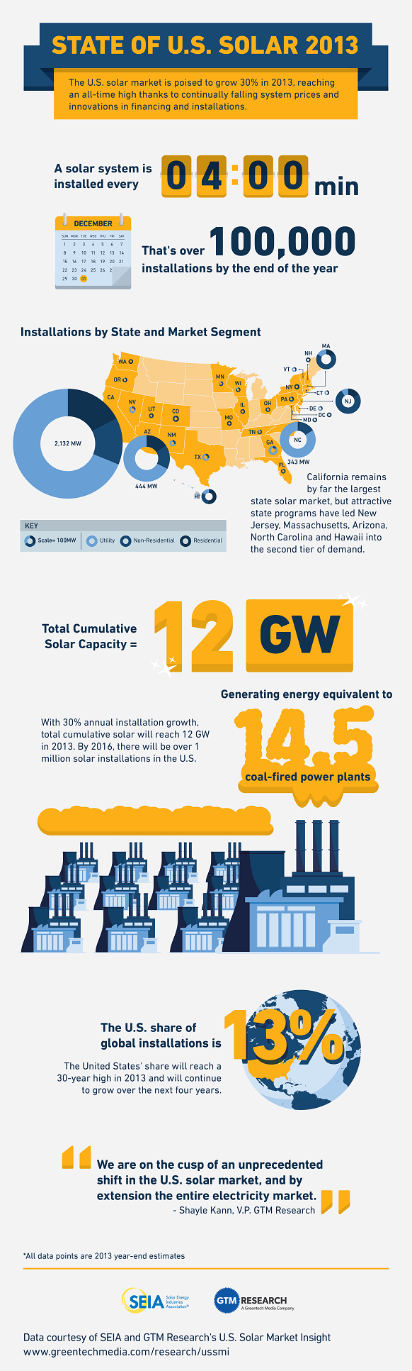 STATE-OF-US-SOLAR-2013-Q3-01